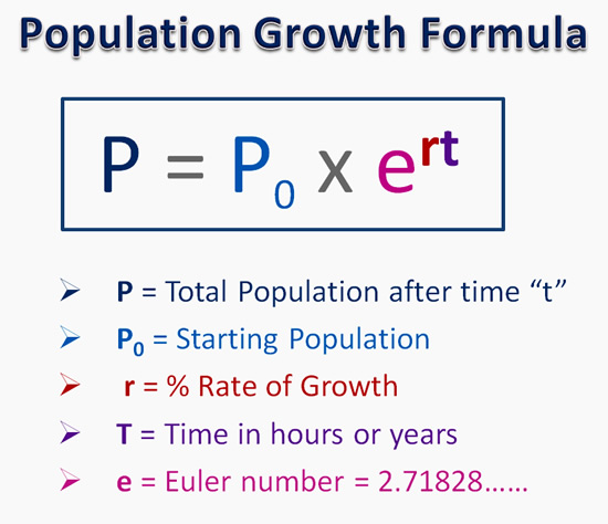 Full Population Formula