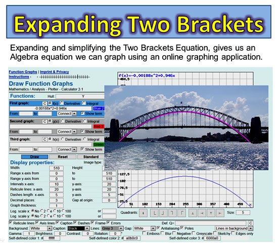 Real World Expanding Two Bracket Binomials 3