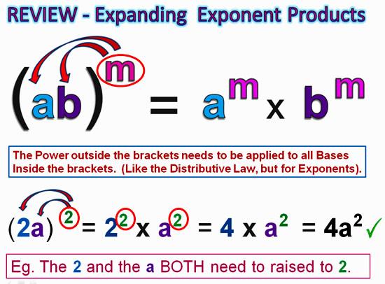 Expanding Exponent Quotients 1