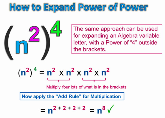 Exponents Power Rule 5