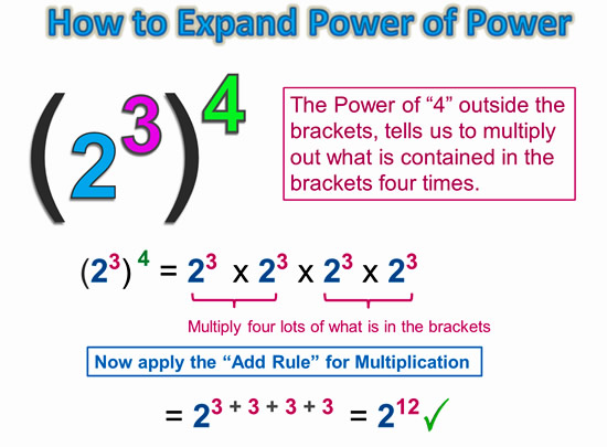 Power Of Power Rule For Exponents Passy S World Of