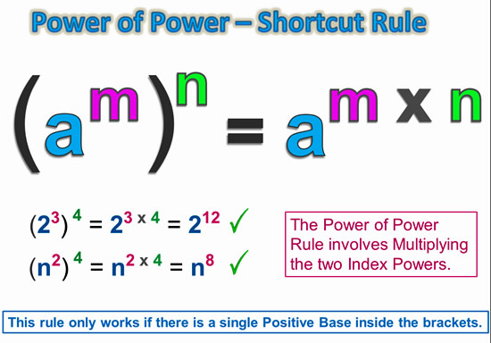 Exponents Power Rule 7