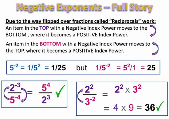 Negative Exponents 5