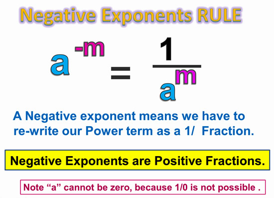 algebra expression positive negative and zero Algebra in all three of these problems there is use of all of the terms required: simplify, like terms, coefficient, distribution, and removing parentheses there is also use with the real.