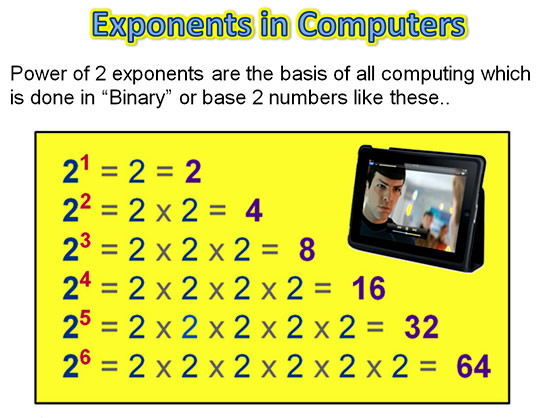 Real World Exponents 21