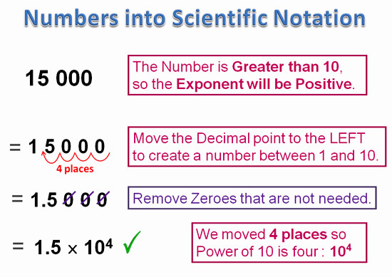 Scientific Notation 8