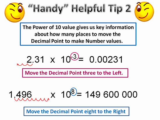 How To Convert Decimals Into Fractions Decimals Percents