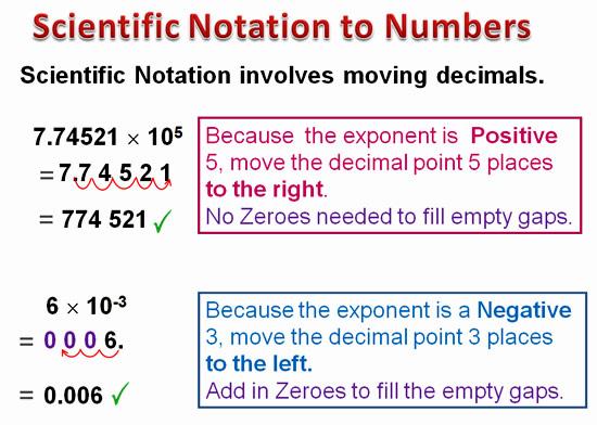 Scientific Notation 16B