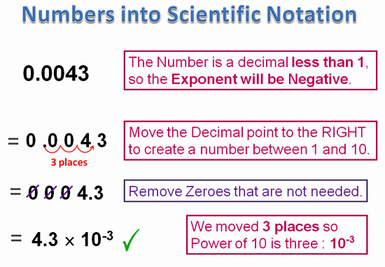 Scientific Notation And Significant Figures - Lessons - Tes Teach
