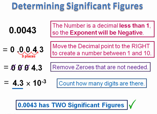 Significant Figures 8