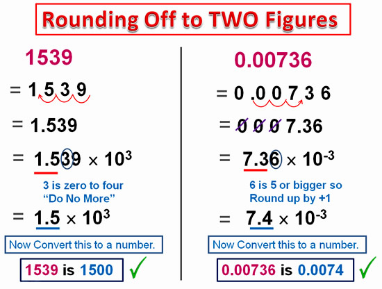 Significant Ures Passy's World Of Mathematics. Significant Ures 11. Worksheet. Rounding Significant Figures Worksheet With Answers At Clickcart.co