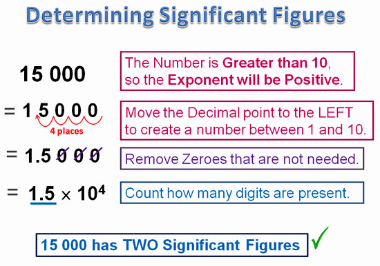 Significant Figures 5