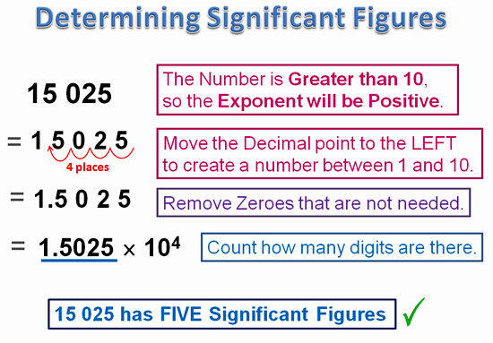 Significant Figures 7