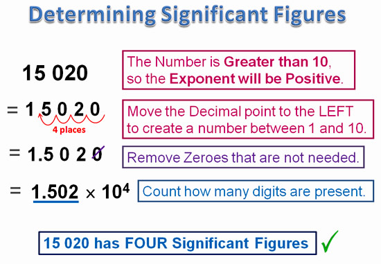 Significant Figures 6