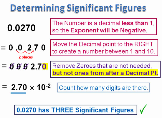 Significant Figures 10