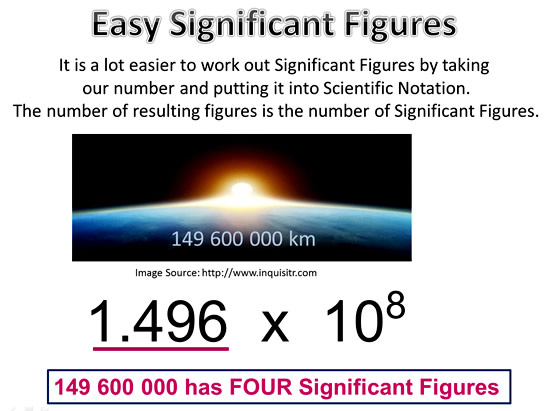 Significant Figures 3