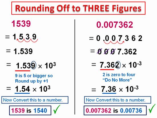 Significant Figures Passys World Of Mathematics