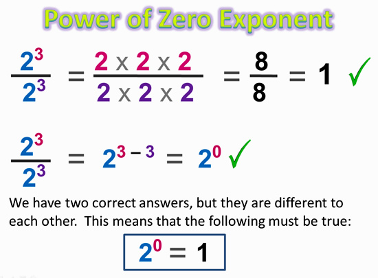 Printables Zero Exponent Worksheet Surveillanceandeveryday. Printables Zero Exponent Worksheet Negative Abitlikethis Table Math Power Of. Worksheet. 8 2 Zero And Negative Exponents Worksheet At Clickcart.co