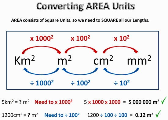 Converting Metric Units Passys World Of Mathematics