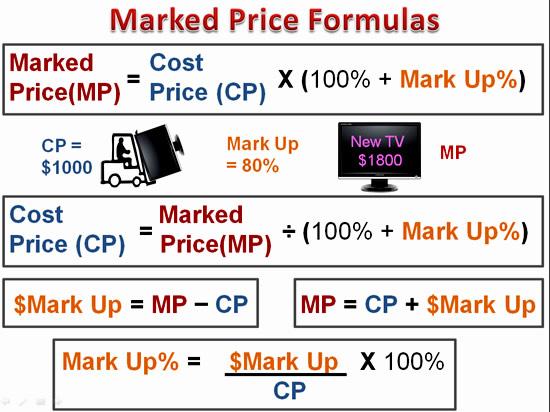 Mark Up Formula