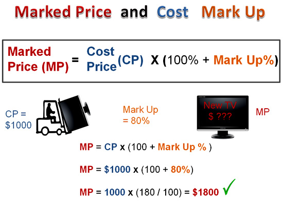 Mark Price Calculated from Cost Price and Mark Up