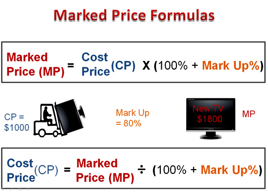 Mark Ups Summary