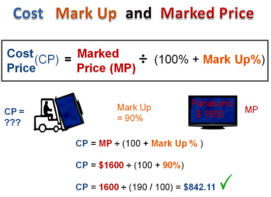 Work Backwards Mark Price to Cost Price