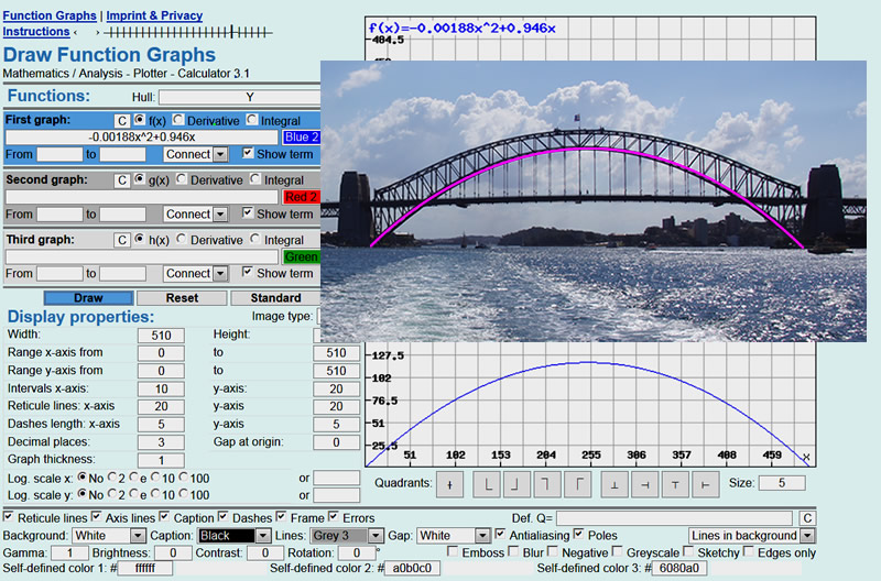 Sydney Harbour Bridge Equation 1