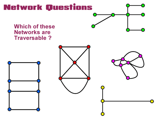 Traversable And Hub Networks Passys World Of Mathematics