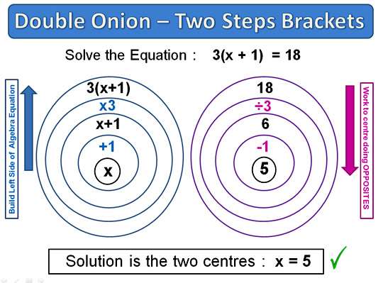 Onion Skin Solving Equations Eight