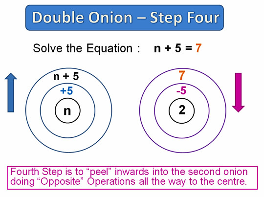 Onion Skin Method Solving Equations Five
