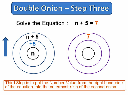 Onion Skin Method Solving Equations Four