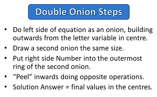 Onion Skin Solving Equations One