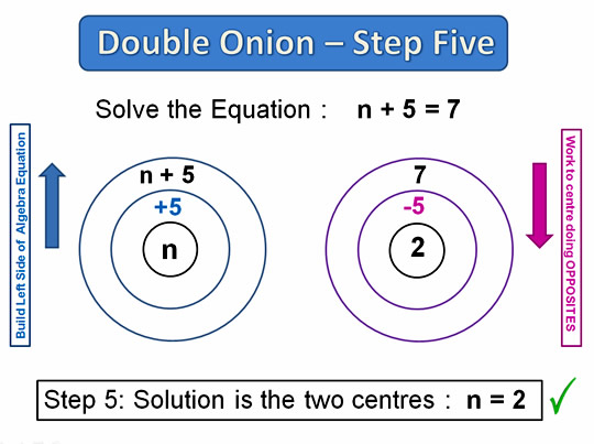 Onion Skin Solving Equations Six