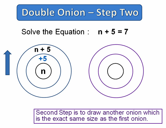 Onion Skin Solving Equations Three