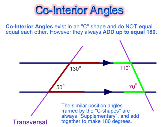 Good Parallel Lines Co Interior Angles