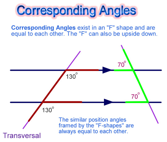 Parallel Lines Corresponding Angles