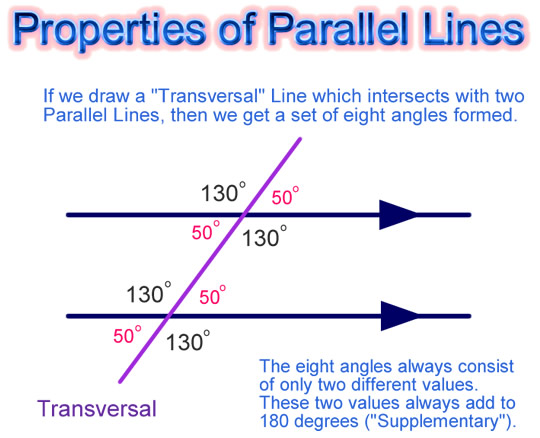 Angles and Parallel Lines – Geometry Parallel and Perpendicular Lines Worksheet
