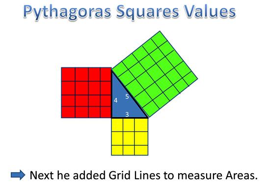 Pythagoras Theorem Eight