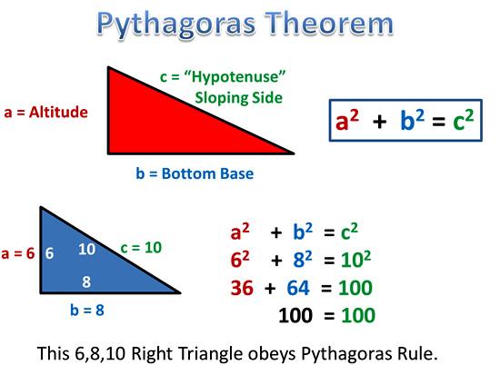 Pythagoras Theorem Eleven