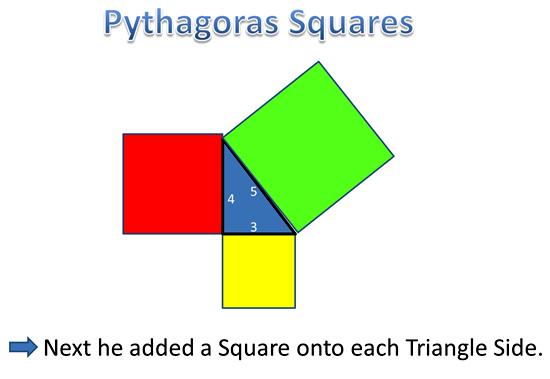 Pythagoras Theorem Seven