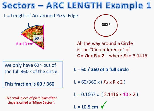 Arc Length And Area Of Sectors Passy S World Of Mathematics