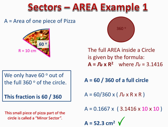 Arc Length and Area of Sectors – Area of Sector Worksheet