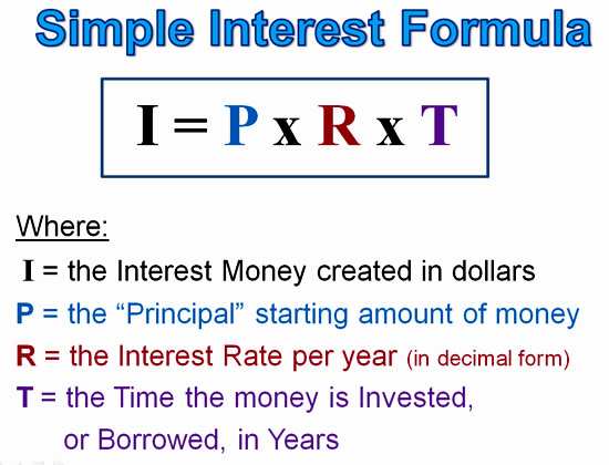 Simple Interest Part One – I Prt Worksheet