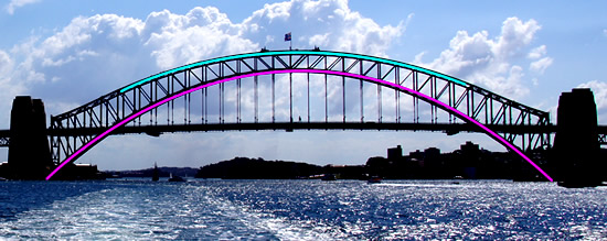 Sydney Harbour Bridge Mathematics Six