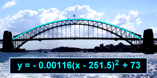 Sydney Harbour Bridge Equation Two