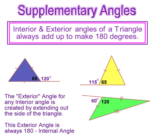 What do all sides of a triangle add up to What do exterior angles of a triangle add up to