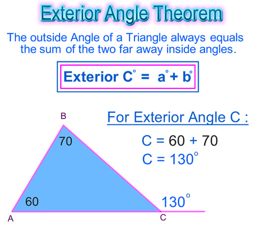 Lessons passy 39 s world of mathematics mathematics help for Exterior of an angle definition