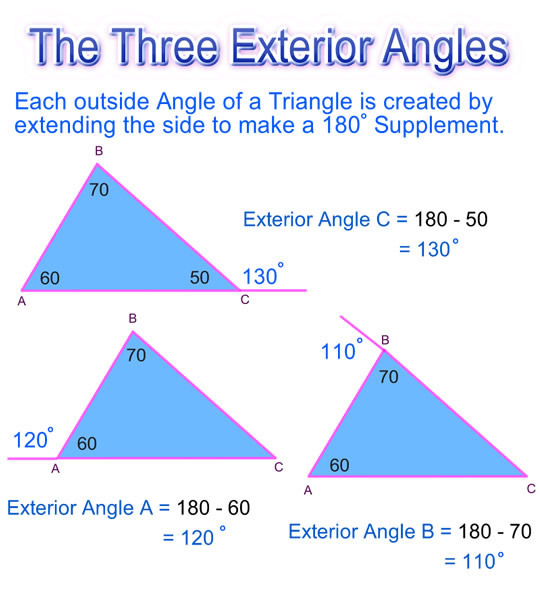 Lessons passy 39 s world of mathematics mathematics help - Sum of the exterior angles of a triangle ...