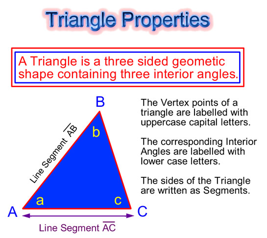 Triangle Types - Classifying Triangles 1